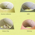 Clip On Fitter Lamp Shades