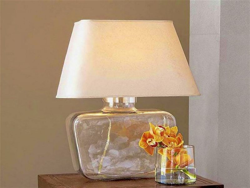 Image of: Small Lamp Shades For Table Lamps