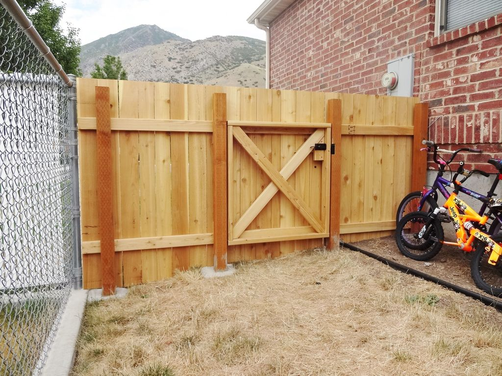 Picture of: Design Wood Fence Gate Hardware