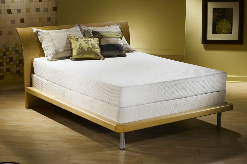 Image of: Nice Full Size Mattress and Box Spring