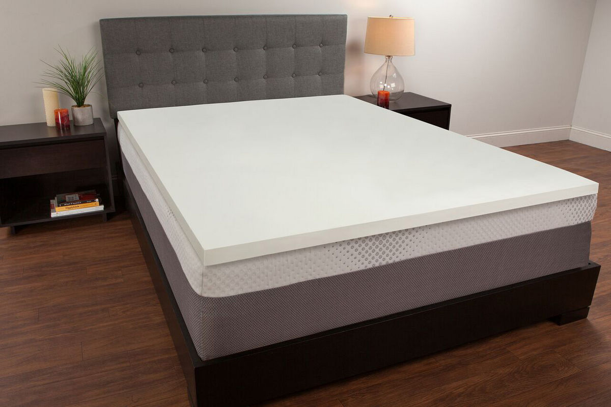 Image of: Twin Memory Foam Mattress and Box Spring
