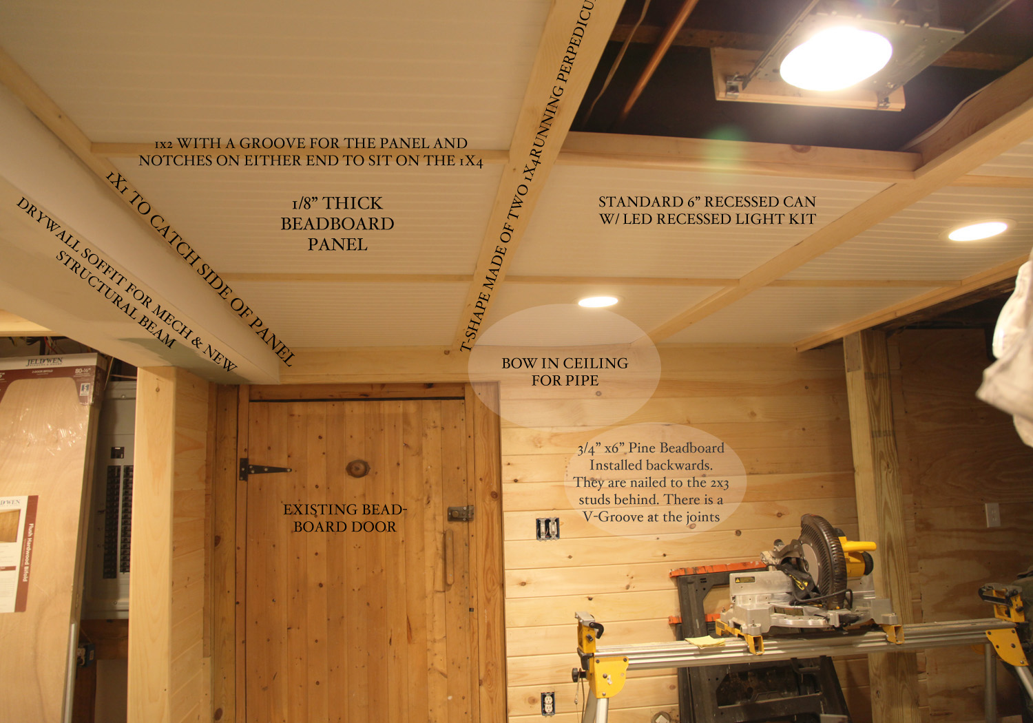 Image of: Removable Basement Wall Panels Details